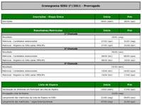 IFPB divulga cronograma do SISU
